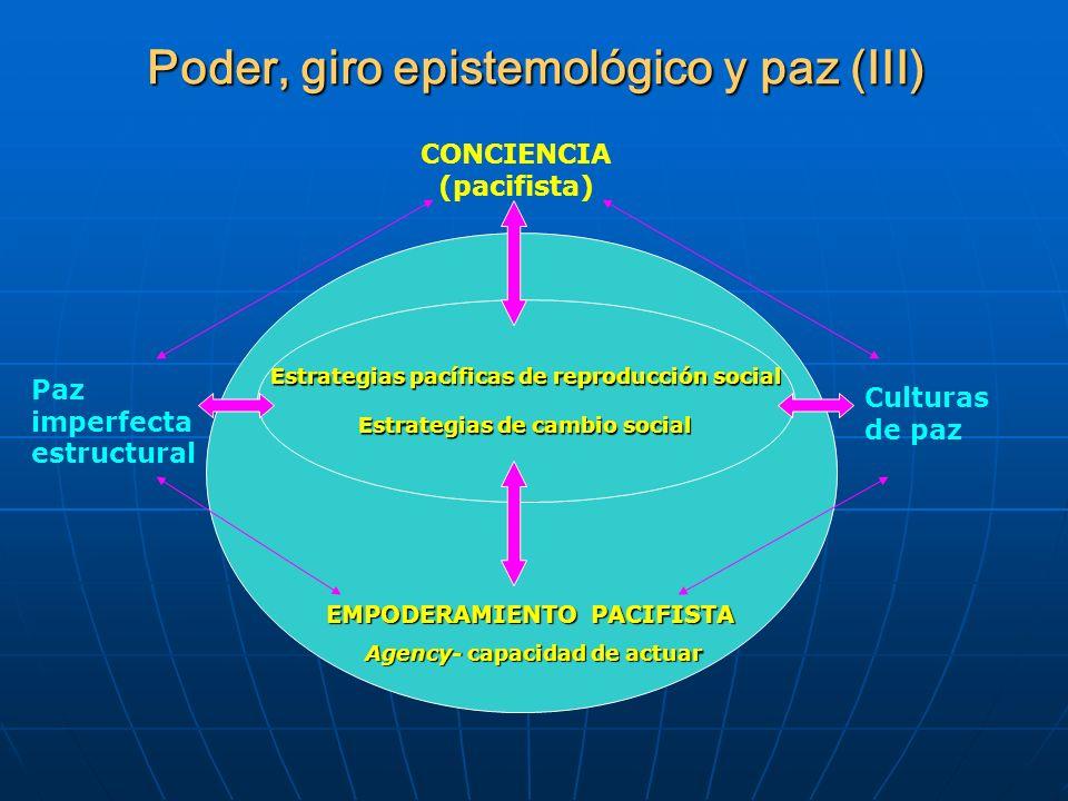 Poder, giro epistemológico y paz (III) CONCIENCIA (pacifista) EMPODERAMIENTO PACIFISTA Agency- capacidad de actuar Paz imperfecta estructural Culturas