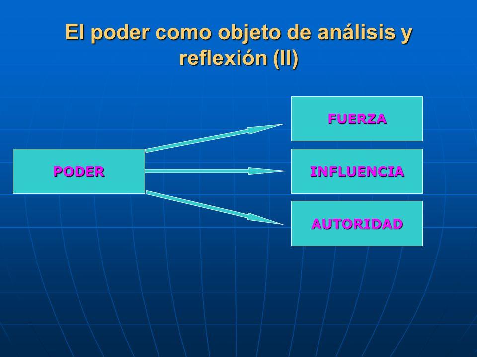 El poder como objeto de análisis y reflexión (II) PODER FUERZA INFLUENCIA AUTORIDAD