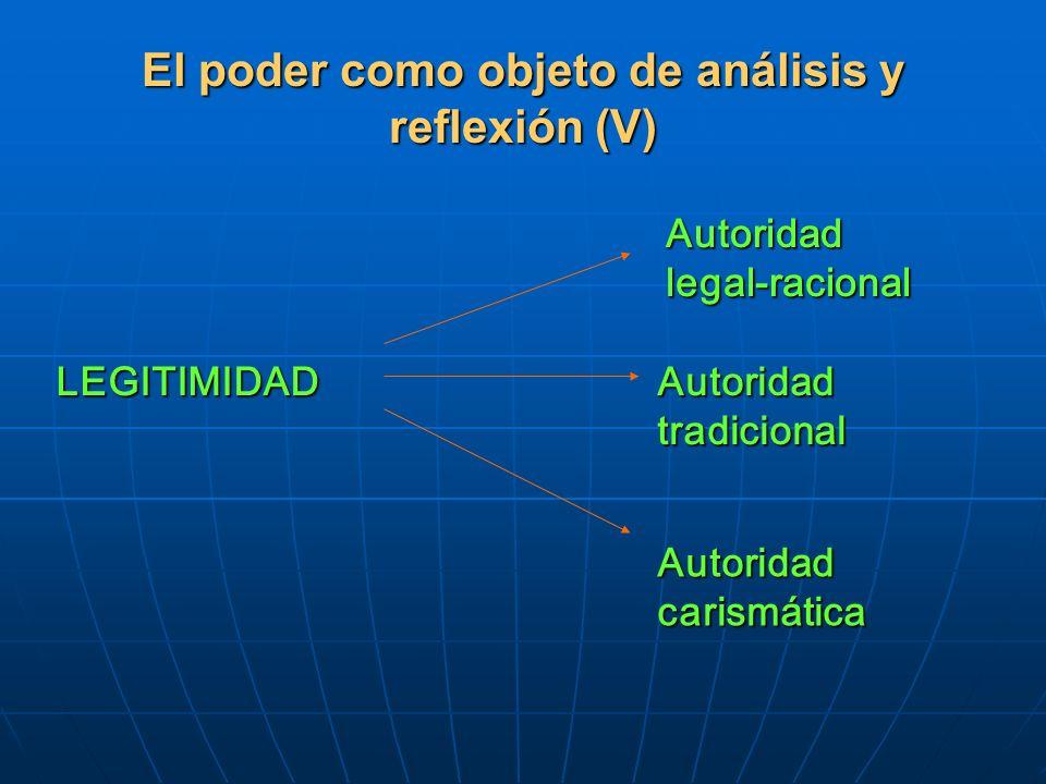 El poder como objeto de análisis y reflexión (V) LEGITIMIDAD Autoridad legal-racional Autoridad tradicional Autoridad carismática
