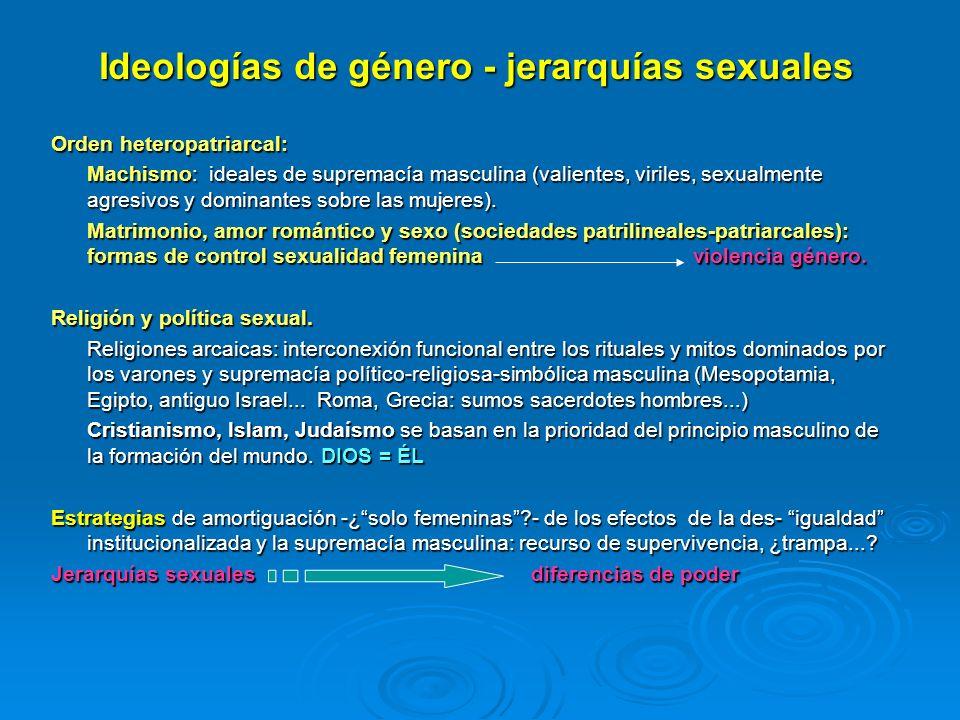 Ideologías de género - jerarquías sexuales Orden heteropatriarcal: Machismo: ideales de supremacía masculina (valientes, viriles, sexualmente agresivo