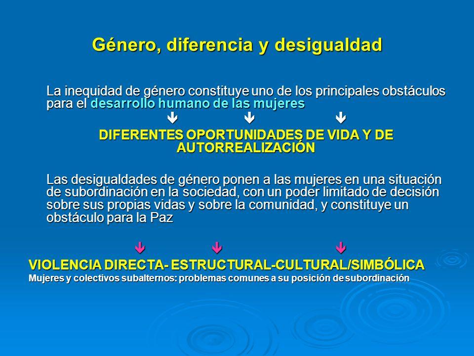 Género, diferencia y desigualdad La inequidad de género constituye uno de los principales obstáculos para el desarrollo humano de las mujeres DIFERENT