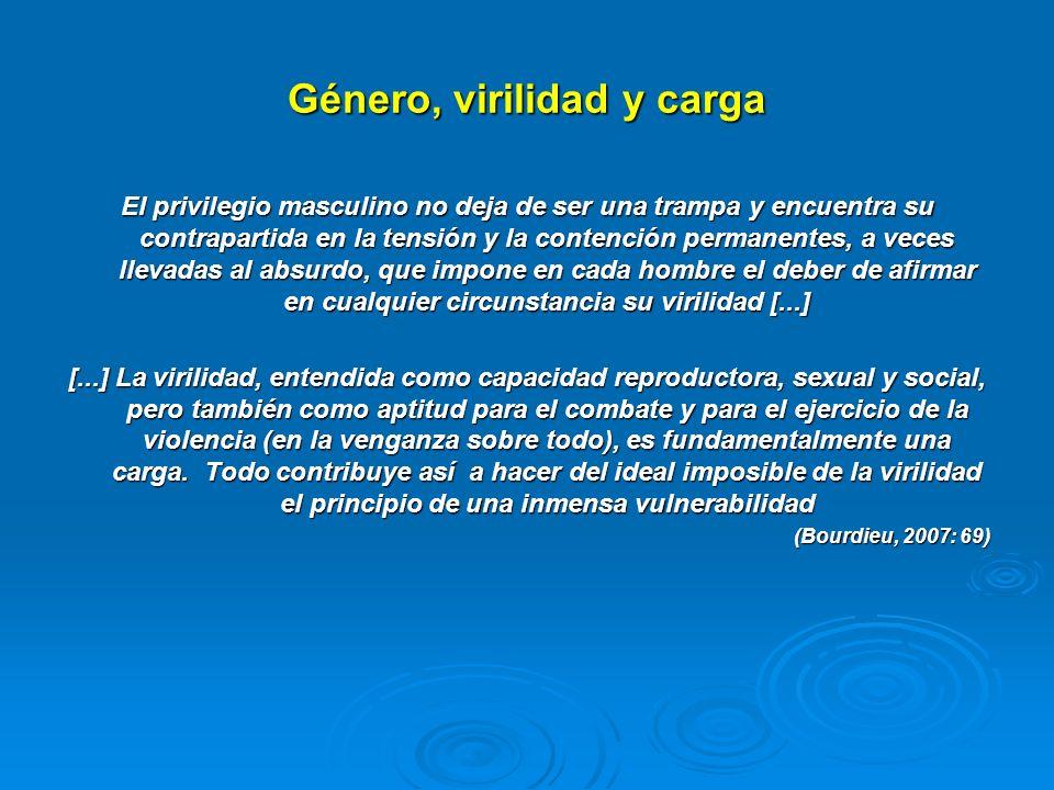 Género, virilidad y carga El privilegio masculino no deja de ser una trampa y encuentra su contrapartida en la tensión y la contención permanentes, a