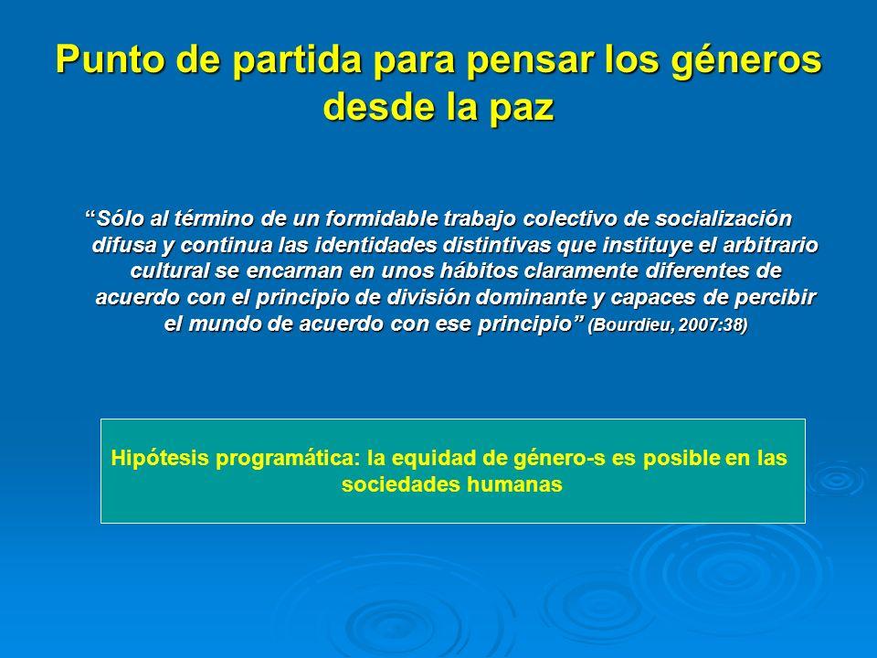 Género, naturaleza y cultura (I) El debate naturaleza vs cultura Conducta humana, mente humana (inteligencia, personalidad...)...