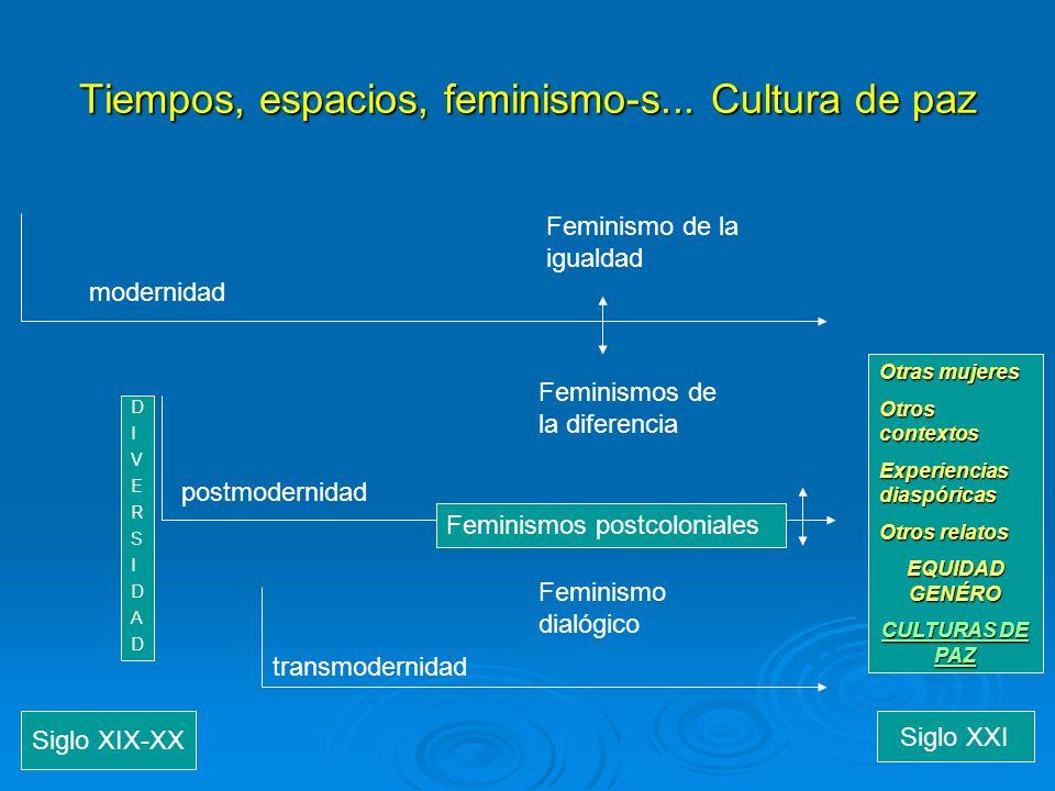Tiempos, espacios, feminismo-s... Cultura de paz modernidad postmodernidad transmodernidad Feminismo de la igualdad Feminismos de la diferencia Femini