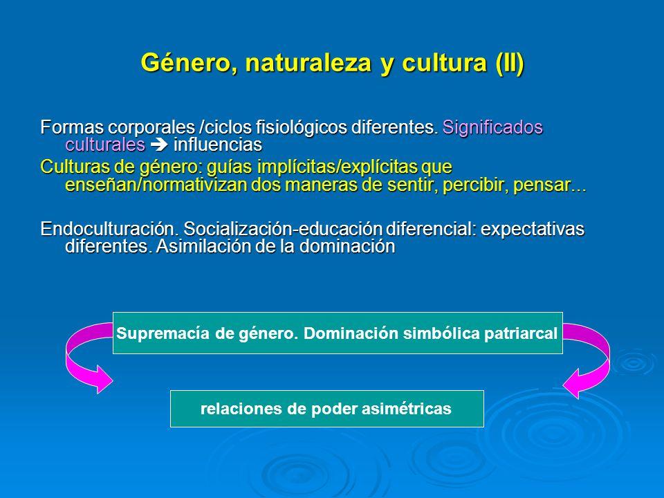 Género, naturaleza y cultura (IV) La construcción social de la identidad (sexual...) y de género vs naturaleza Ámbito de lo social terreno político (de la reproducción) (al cambio) (de la reproducción) (al cambio) la identidad es el efecto de un contexto histórico social de relaciones de poder (Córdoba, 2003: 94).la identidad es el efecto de un contexto histórico social de relaciones de poder (Córdoba, 2003: 94).