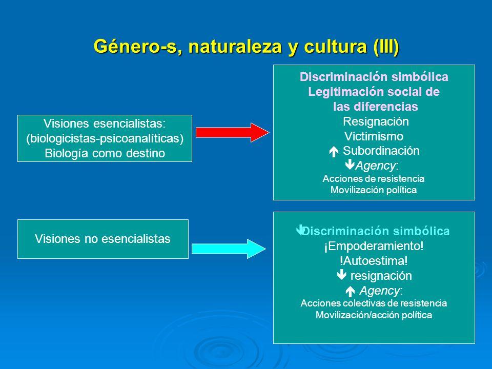 Género-s, naturaleza y cultura (III) Visiones esencialistas: (biologicistas-psicoanalíticas) Biología como destino Discriminación simbólica Legitimaci