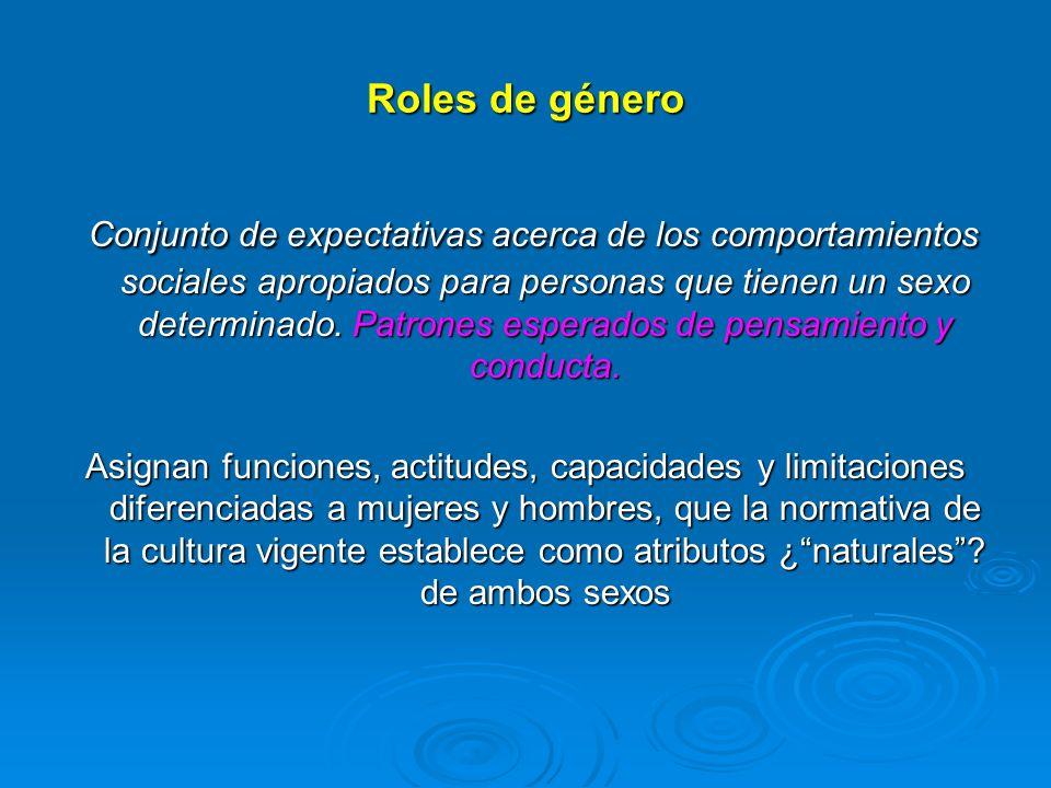 Roles de género Conjunto de expectativas acerca de los comportamientos sociales apropiados para personas que tienen un sexo determinado. Patrones espe