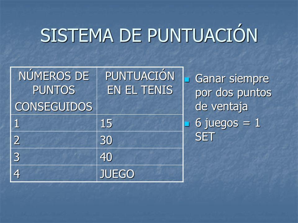 SISTEMA DE PUNTUACIÓN NÚMEROS DE PUNTOS CONSEGUIDOS PUNTUACIÓN EN EL TENIS 115 230 340 4JUEGO Ganar siempre por dos puntos de ventaja Ganar siempre po