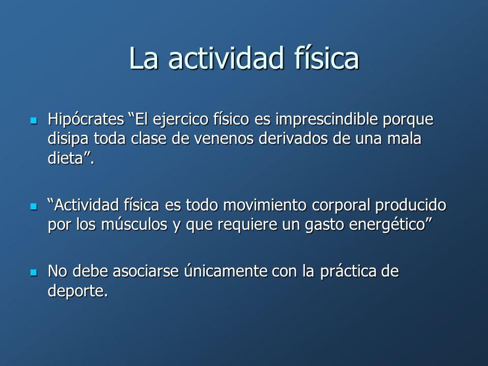 La actividad física Hipócrates El ejercico físico es imprescindible porque disipa toda clase de venenos derivados de una mala dieta. Hipócrates El eje