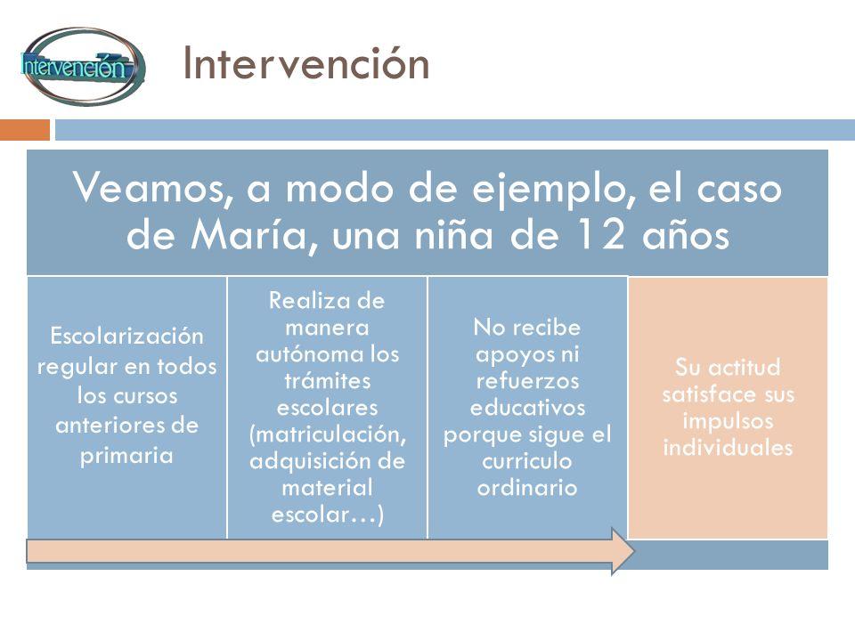 Intervención Veamos, a modo de ejemplo, el caso de María, una niña de 12 años Escolarización regular en todos los cursos anteriores de primaria Realiz