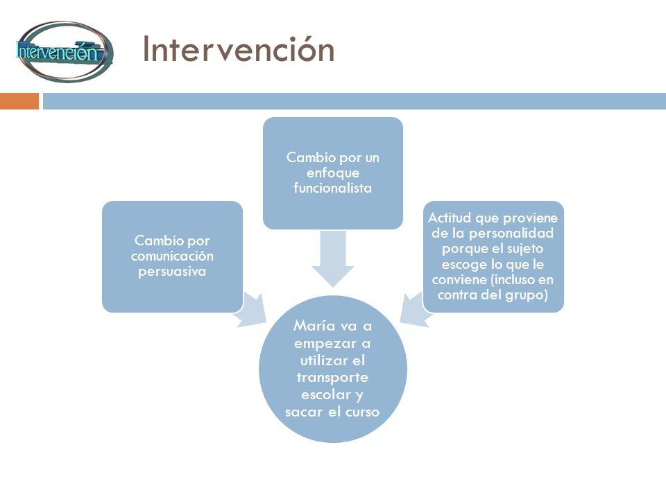 Intervención María va a empezar a utilizar el transporte escolar y sacar el curso Cambio por comunicación persuasiva Cambio por un enfoque funcionalis