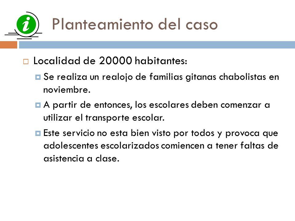 Planteamiento del caso Localidad de 20000 habitantes: Se realiza un realojo de familias gitanas chabolistas en noviembre. A partir de entonces, los es
