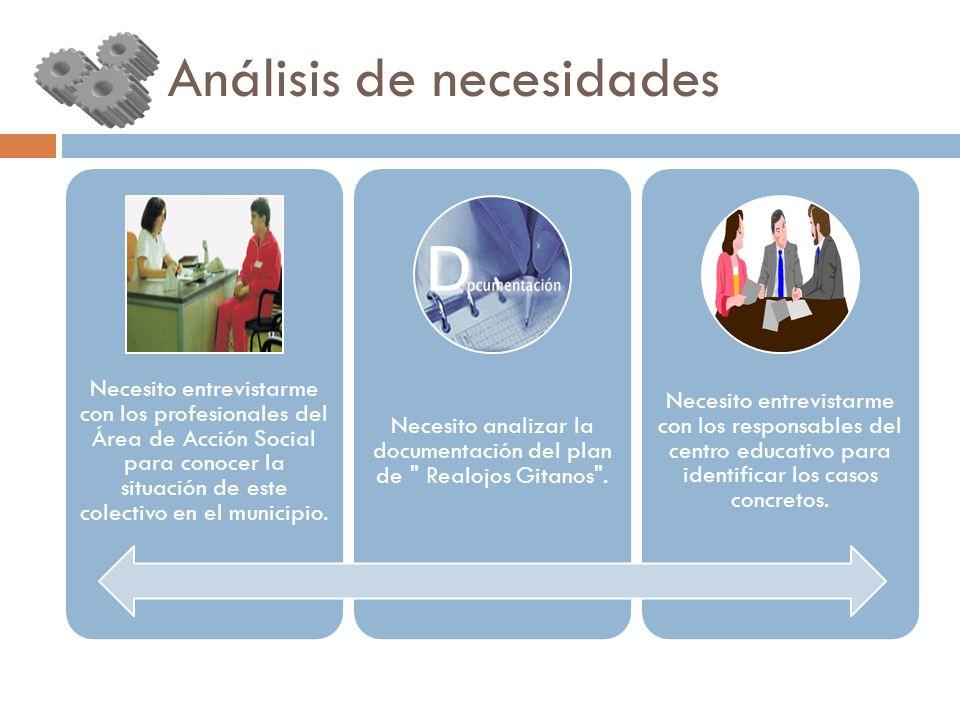 Análisis de necesidades Necesito analizar la documentación del plan de Absentismo Escolar.
