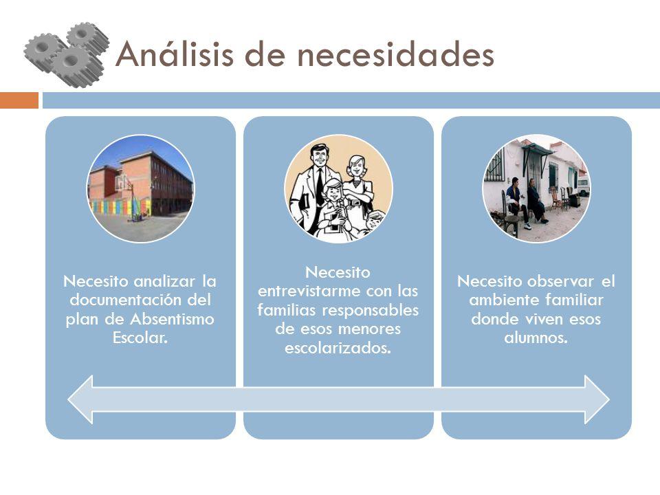Análisis de necesidades Necesito analizar la documentación del plan de Absentismo Escolar. Necesito entrevistarme con las familias responsables de eso