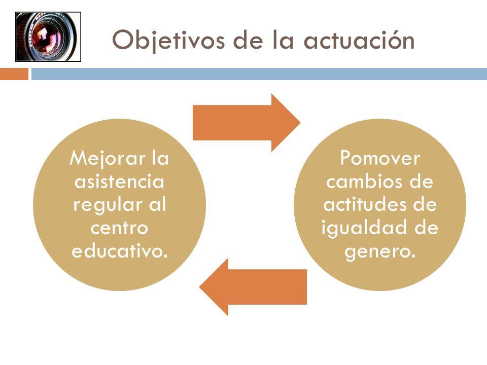 Objetivos de la actuación Mejorar la asistencia regular al centro educativo. Pomover cambios de actitudes de igualdad de genero.