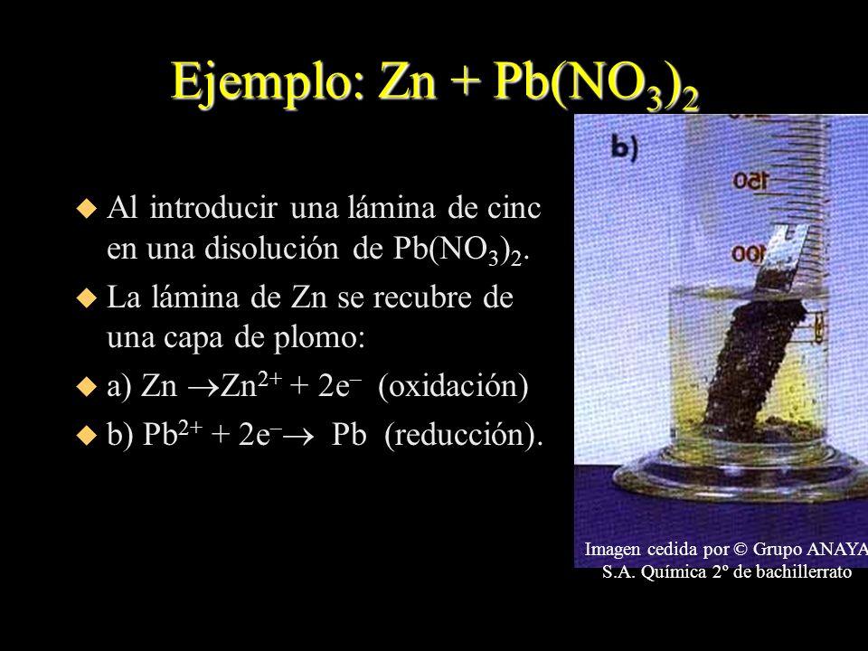 Ejemplo: Zn + Pb(NO 3 ) 2 u Al introducir una lámina de cinc en una disolución de Pb(NO 3 ) 2. u La lámina de Zn se recubre de una capa de plomo: u a)