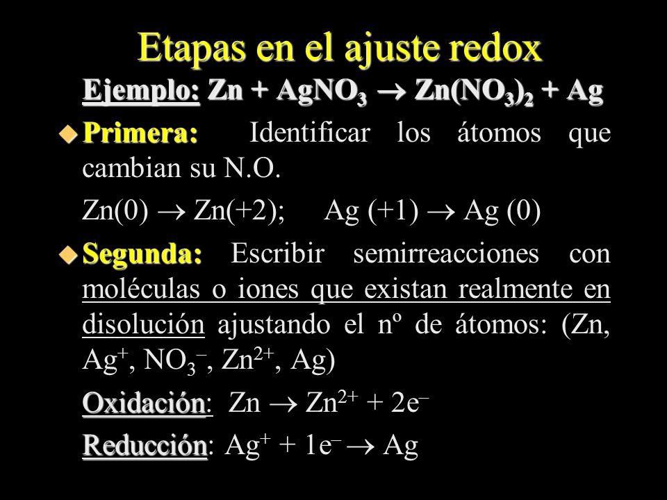 Etapas en el ajuste redox Ejemplo: Zn + AgNO 3 Zn(NO 3 ) 2 + Ag u Primera: u Primera: Identificar los átomos que cambian su N.O. Zn(0) Zn(+2);Ag (+1)