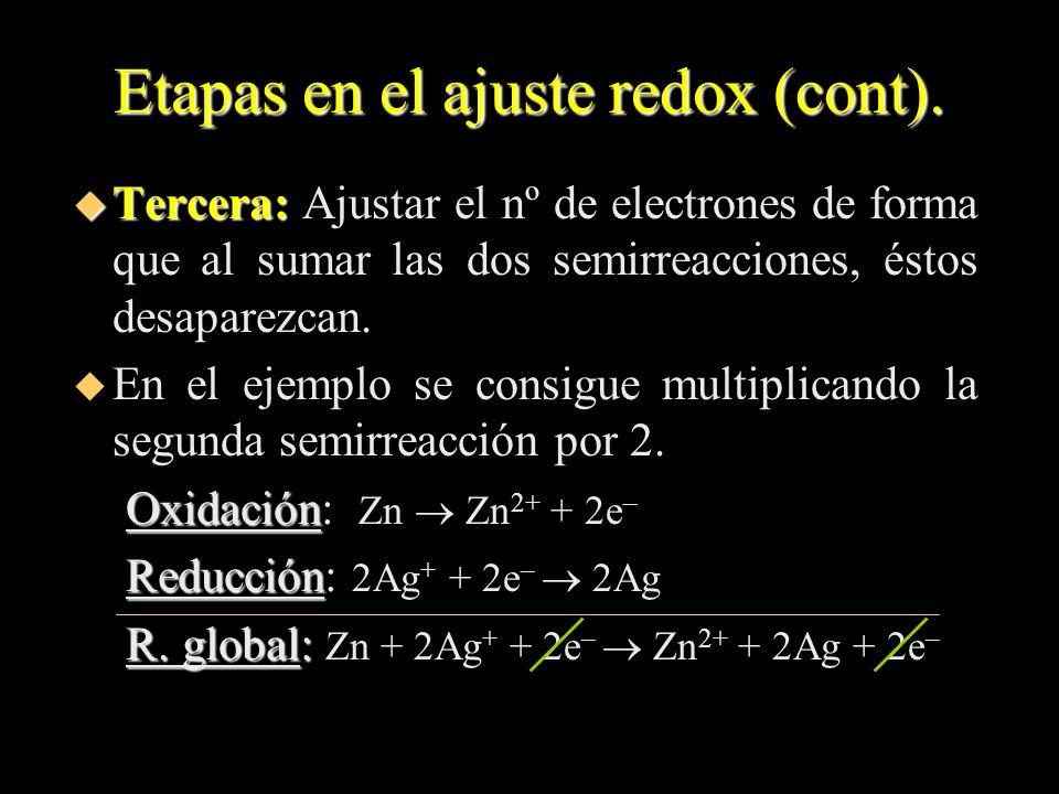 Etapas en el ajuste redox (cont). u Tercera: u Tercera: Ajustar el nº de electrones de forma que al sumar las dos semirreacciones, éstos desaparezcan.