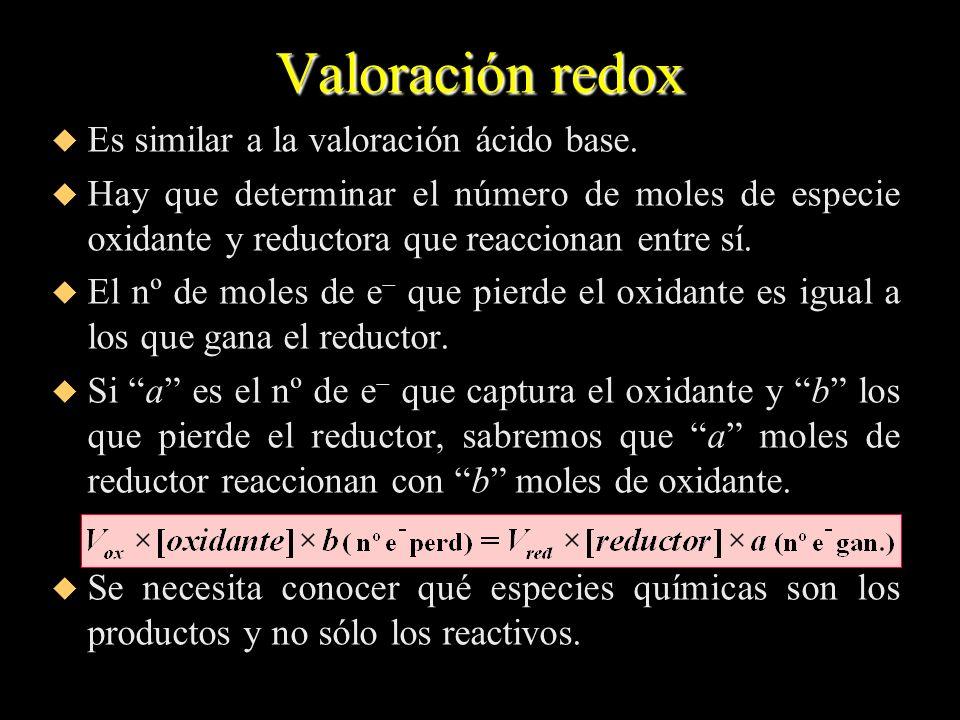 Valoración redox u Es similar a la valoración ácido base. u Hay que determinar el número de moles de especie oxidante y reductora que reaccionan entre