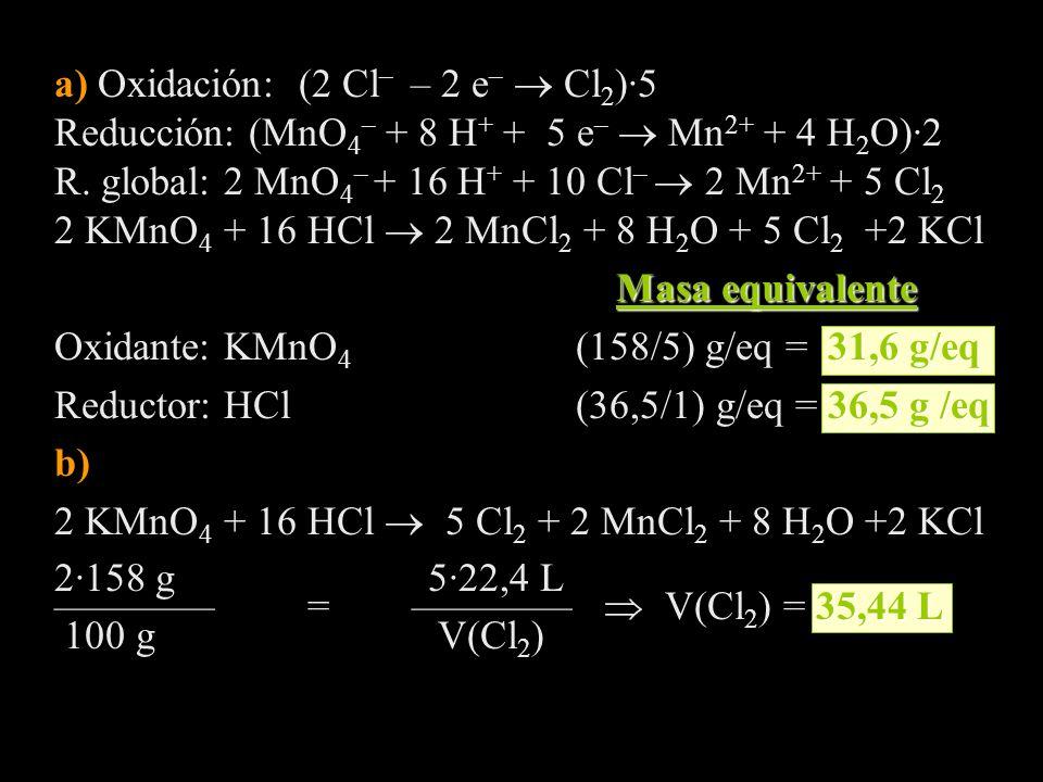 a) Oxidación: (2 Cl – – 2 e – Cl 2 )·5 Reducción: (MnO 4 – + 8 H + + 5 e – Mn 2+ + 4 H 2 O)·2 R. global: 2 MnO 4 – + 16 H + + 10 Cl – 2 Mn 2+ + 5 Cl 2