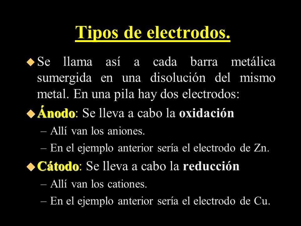 Tipos de electrodos. u Se llama así a cada barra metálica sumergida en una disolución del mismo metal. En una pila hay dos electrodos: u Ánodo u Ánodo
