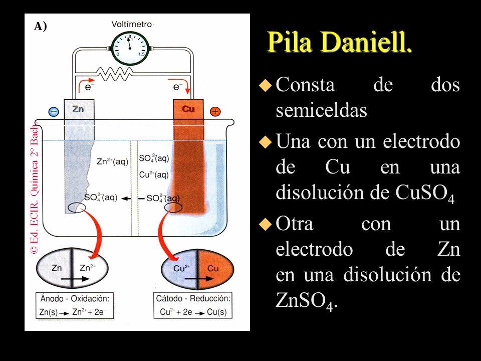 Pila Daniell. Pila Daniell. u Consta de dos semiceldas u Una con un electrodo de Cu en una disolución de CuSO 4 u Otra con un electrodo de Zn en una d