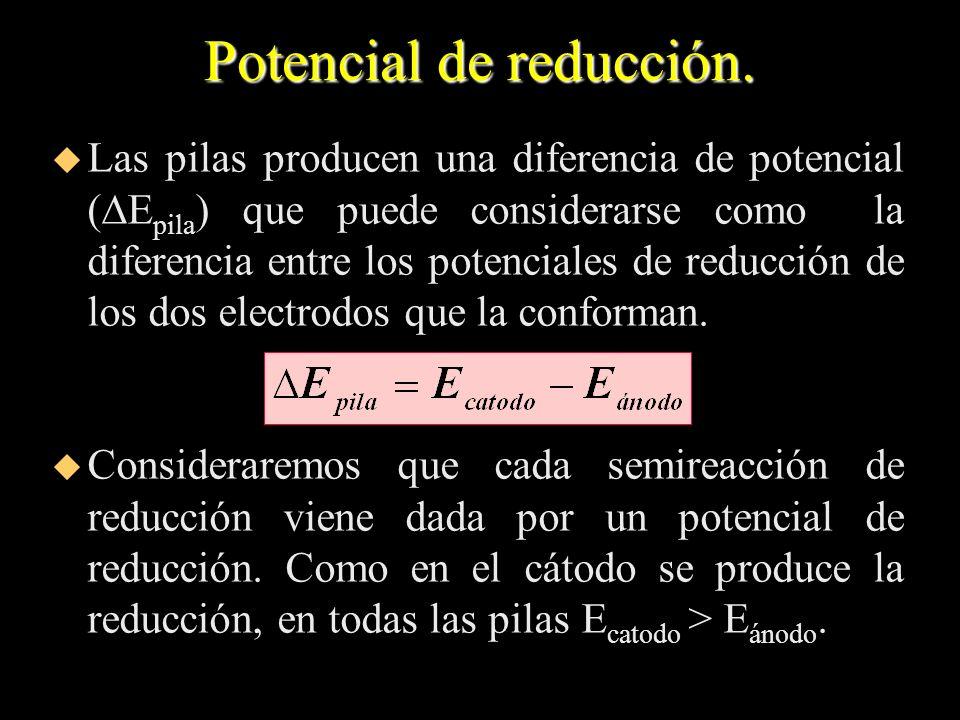Potencial de reducción. u Las pilas producen una diferencia de potencial ( E pila ) que puede considerarse como la diferencia entre los potenciales de