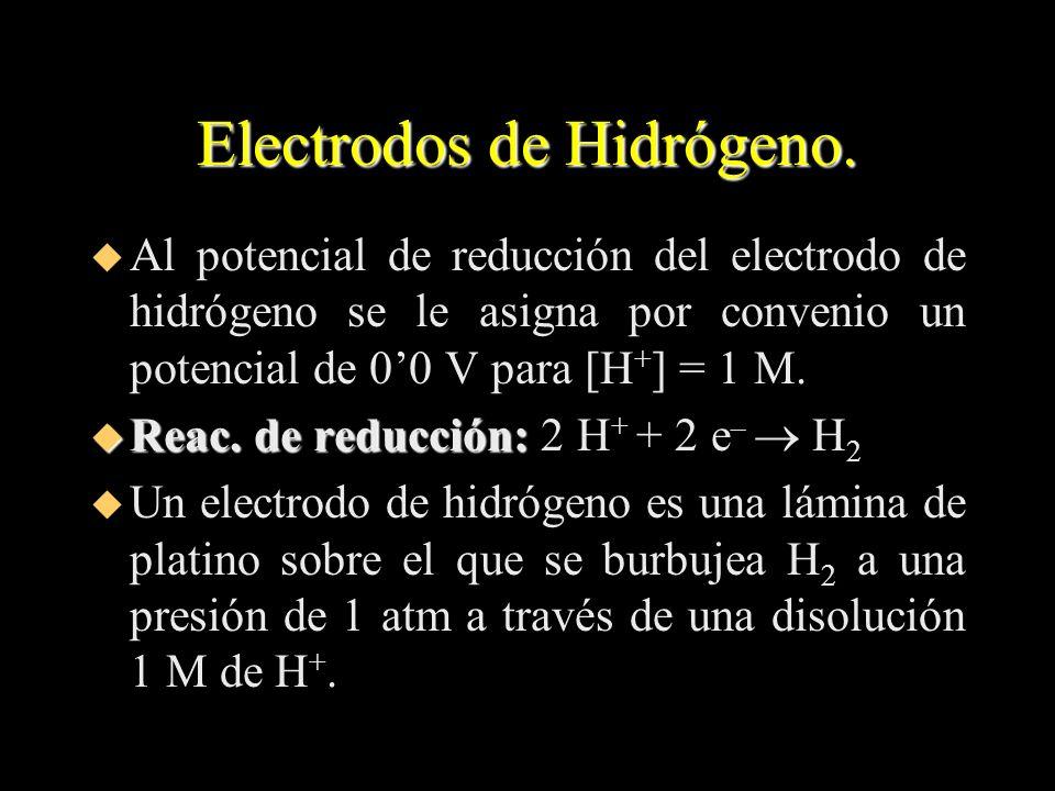 Electrodos de Hidrógeno. u Al potencial de reducción del electrodo de hidrógeno se le asigna por convenio un potencial de 00 V para [H + ] = 1 M. u Re