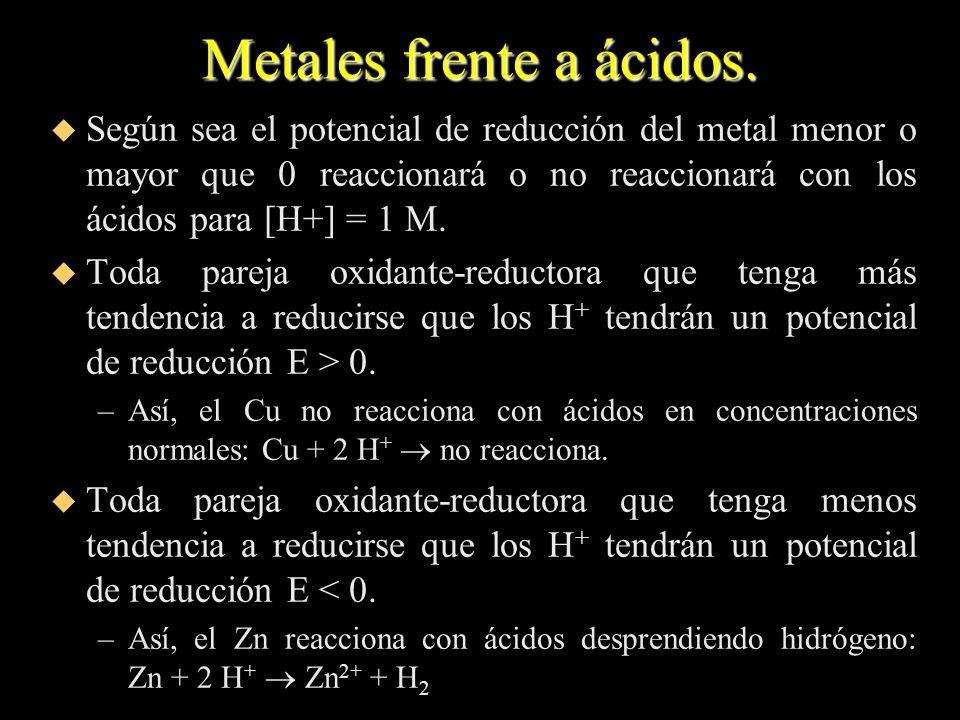 Metales frente a ácidos. u Según sea el potencial de reducción del metal menor o mayor que 0 reaccionará o no reaccionará con los ácidos para [H+] = 1