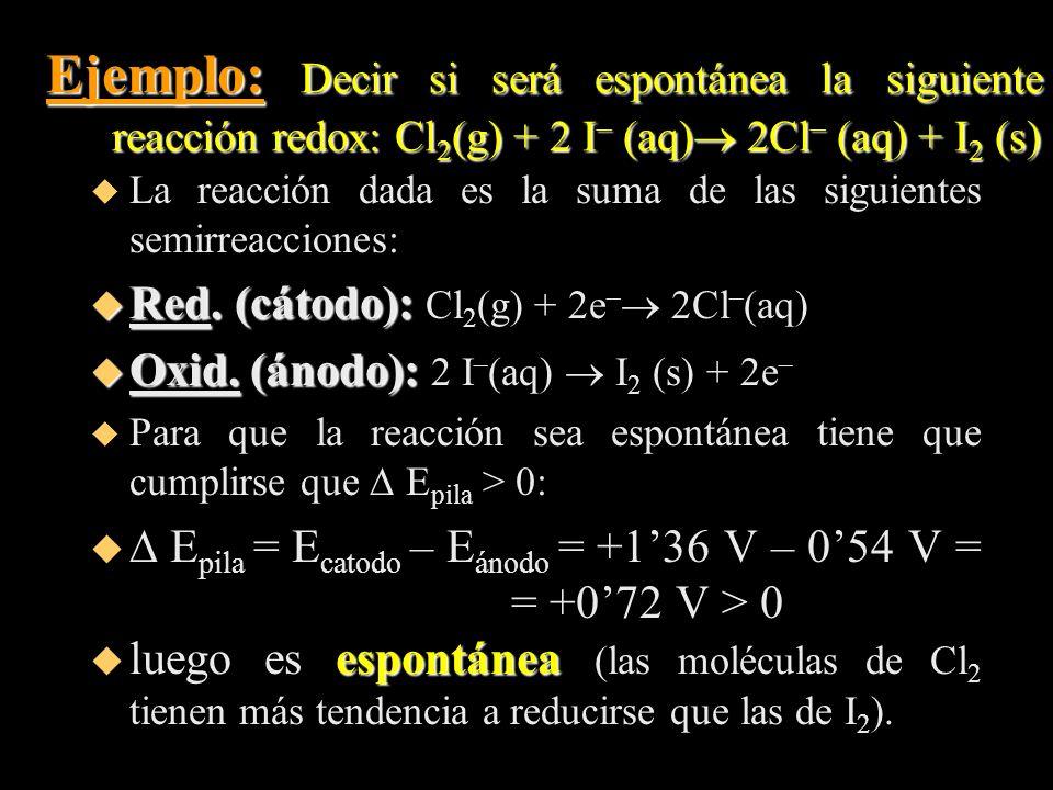 Ejemplo: Decir si será espontánea la siguiente reacción redox: Cl 2 (g) + 2 I – (aq) 2Cl – (aq) + I 2 (s) u La reacción dada es la suma de las siguien