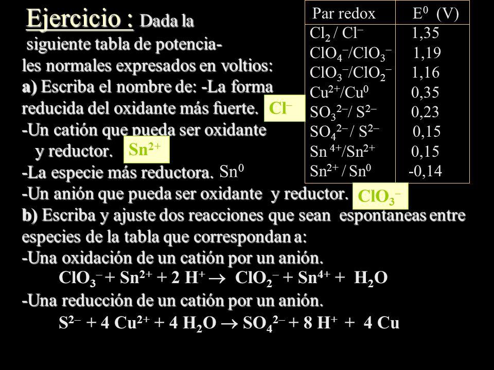 Ejercicio : Dada la siguiente tabla de potencia- les normales expresados en voltios: a) Escriba el nombre de: -La forma reducida del oxidante más fuer