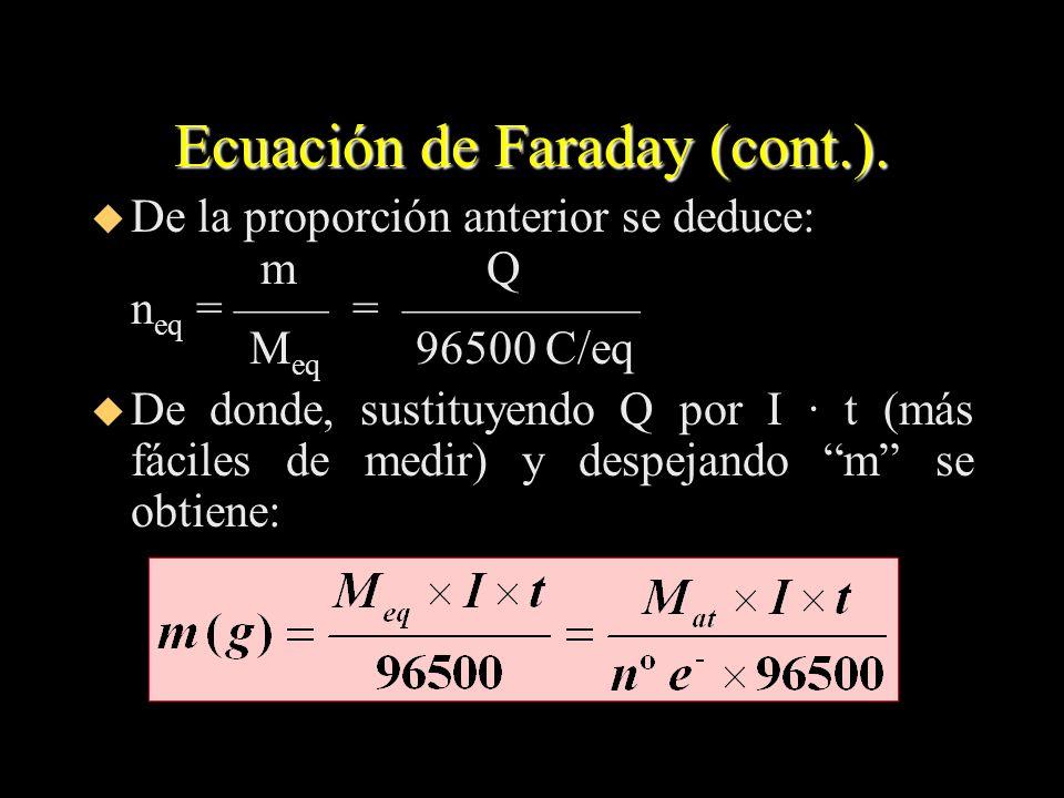 Ecuación de Faraday (cont.). u De la proporción anterior se deduce: m Q n eq = = M eq 96500 C/eq u De donde, sustituyendo Q por I · t (más fáciles de