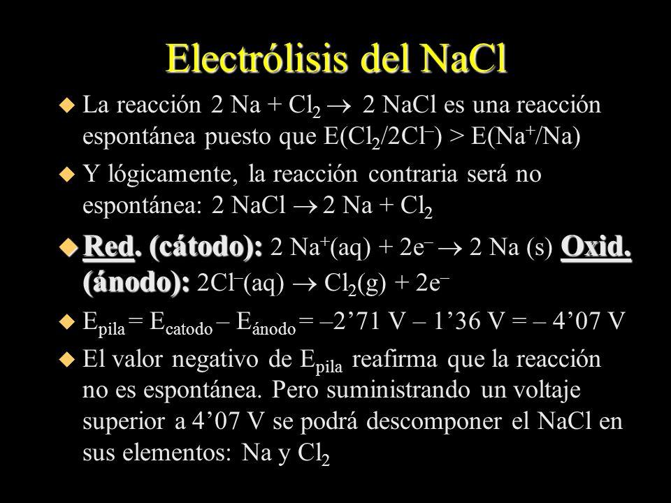 Electrólisis del NaCl u La reacción 2 Na + Cl 2 2 NaCl es una reacción espontánea puesto que E(Cl 2 /2Cl – ) > E(Na + /Na) u Y lógicamente, la reacció