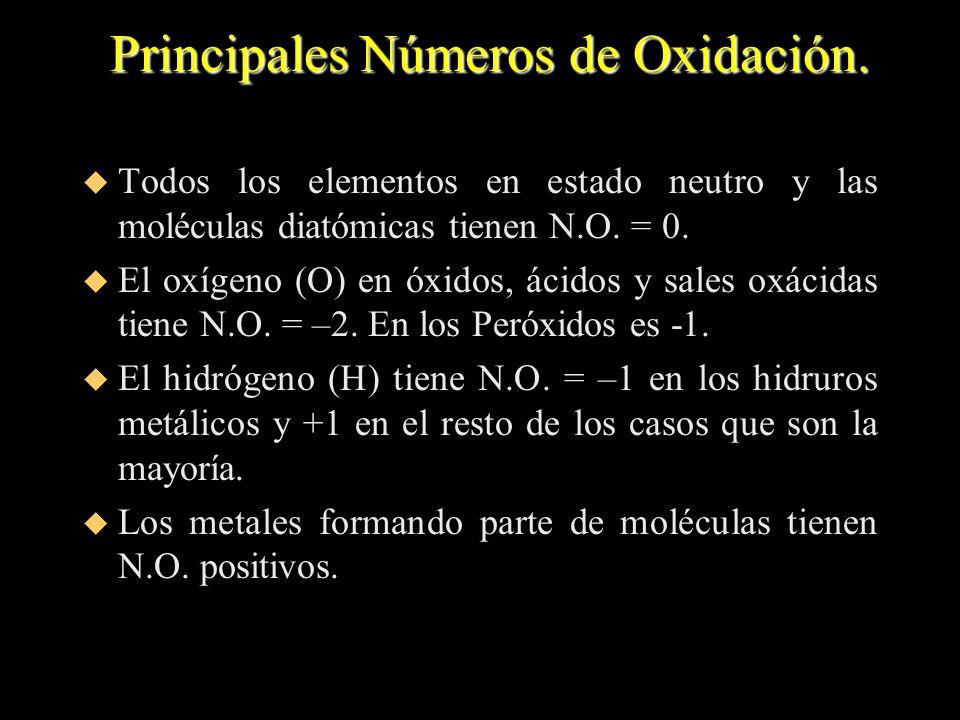 Principales Números de Oxidación. Principales Números de Oxidación. u Todos los elementos en estado neutro y las moléculas diatómicas tienen N.O. = 0.