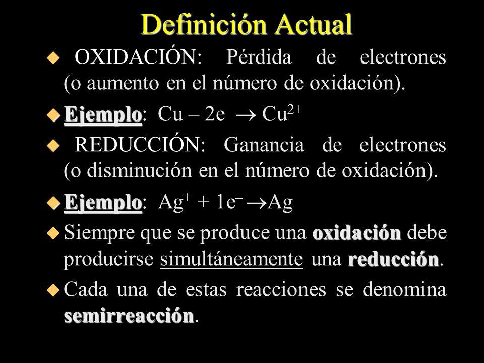 Definición Actual u OXIDACIÓN: Pérdida de electrones (o aumento en el número de oxidación). u Ejemplo u Ejemplo: Cu – 2e Cu 2+ u REDUCCIÓN: Ganancia d