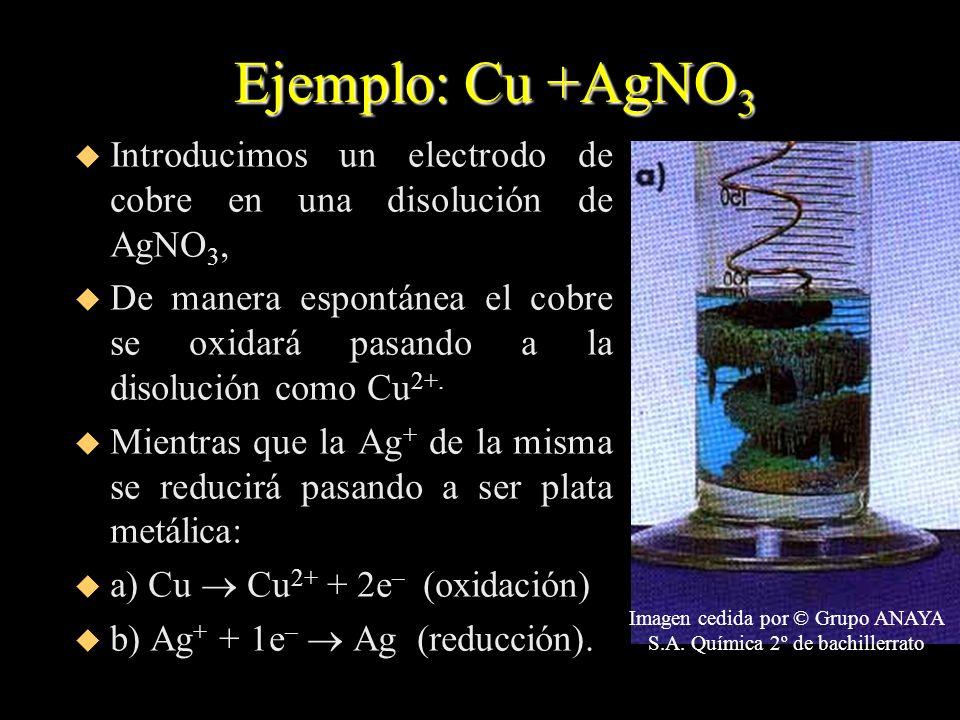 Ejemplo: Cu +AgNO 3 u Introducimos un electrodo de cobre en una disolución de AgNO 3, u De manera espontánea el cobre se oxidará pasando a la disoluci