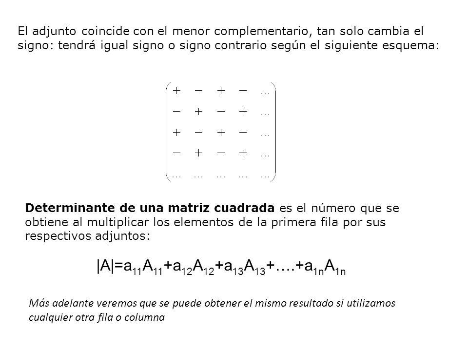 El adjunto coincide con el menor complementario, tan solo cambia el signo: tendrá igual signo o signo contrario según el siguiente esquema: Determinan