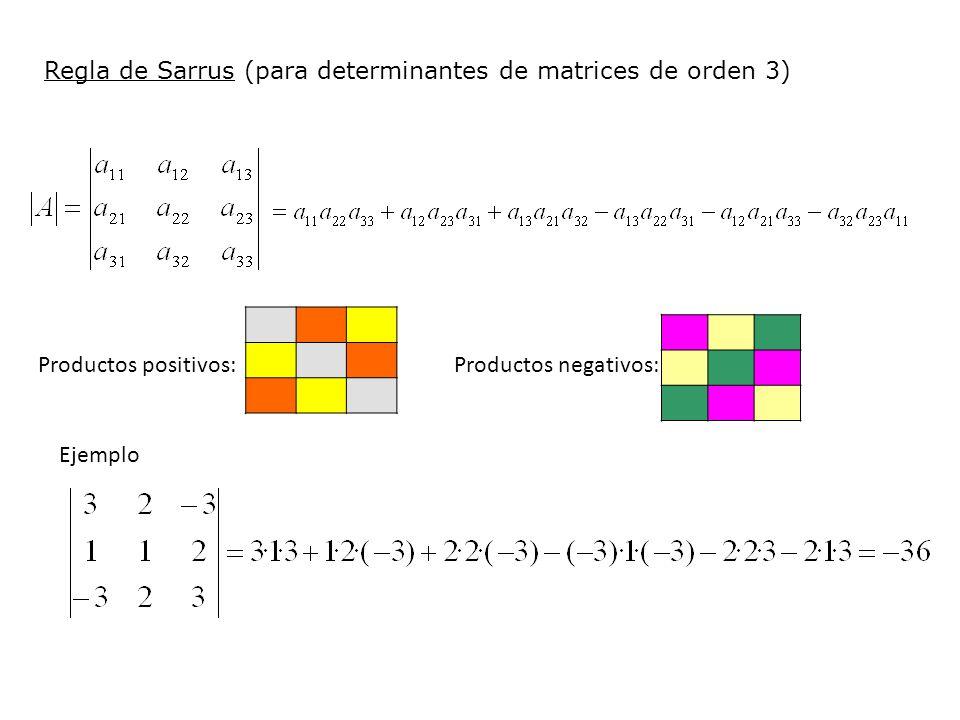 Regla de Sarrus (para determinantes de matrices de orden 3) Productos positivos:Productos negativos: Ejemplo