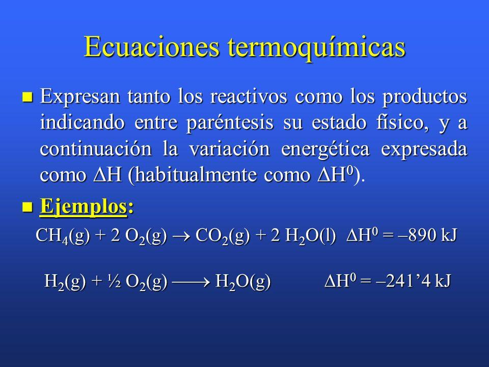 Entalpía estándar de la reacción Es la variación de Entalpía de una reacción en la cual, tanto reactivos como productos están en condiciones estándar