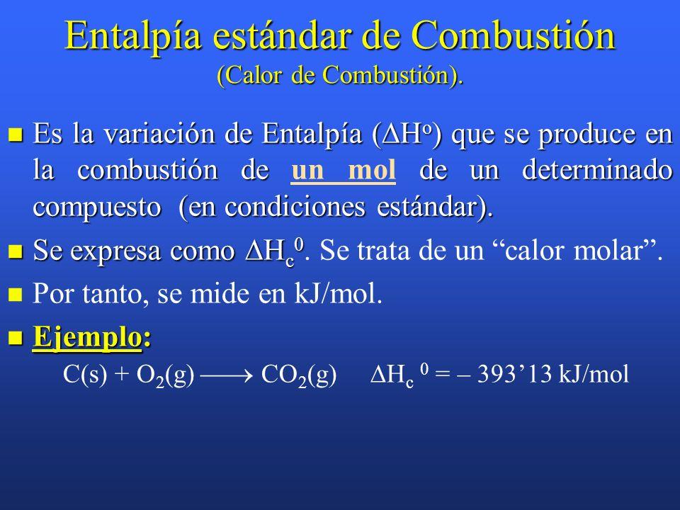 Entalpía estándar de formación (Calor de Formación). Es la variación de Entalpía ( H) que se produce en la formación de de un determinado compuesto a