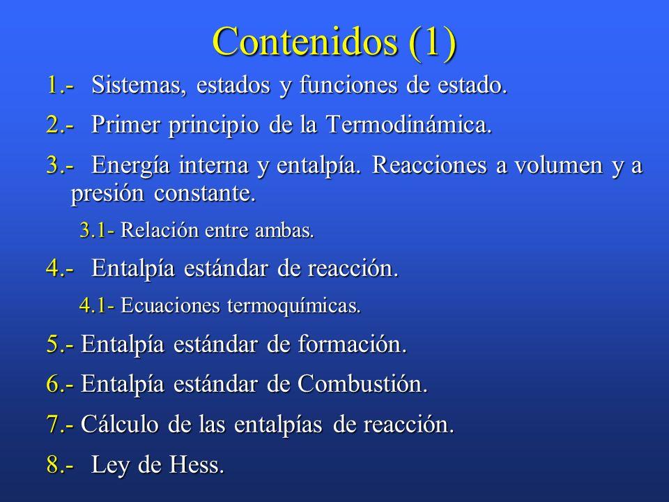 Cálculo de H 0 (Calor de Reacción) Aplicando la ley de Hess podemos concluir que : Aplicando la ley de Hess podemos concluir que : H 0 = n p H f 0 (productos) – n r H f 0 (reactivos) H 0 = n p H f 0 (productos) – n r H f 0 (reactivos) Recuerda que H f 0 de todos los elementos en estado original es 0.
