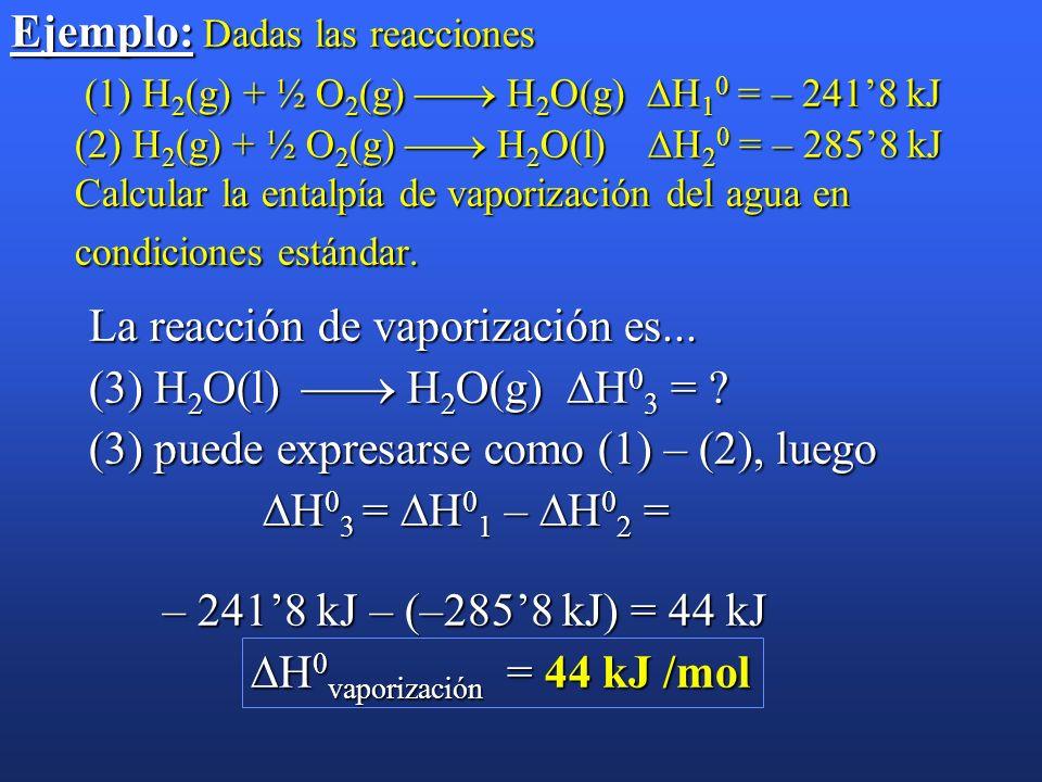 Ley de Hess H en una reacción química es constante con independencia de que la reacción se produzca en una o más etapas. H en una reacción química es