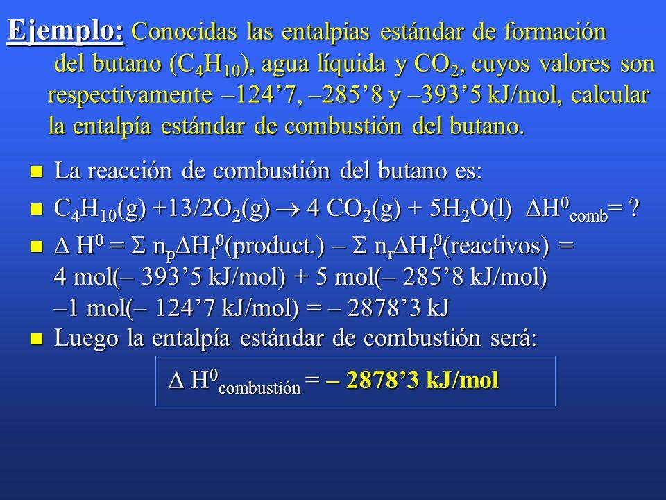 Cálculo de H 0 (Calor de Reacción) Aplicando la ley de Hess podemos concluir que : Aplicando la ley de Hess podemos concluir que : H 0 = n p H f 0 (pr