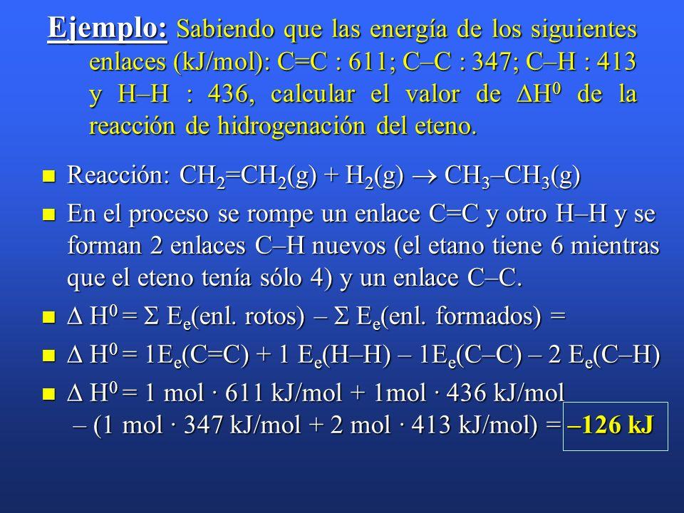 Cálculo de H 0 a partir de las Energía de enlace (Disociación). Aplicando la ley de Hess en cualquier caso se obtiene la siguiente fórmula: Aplicando