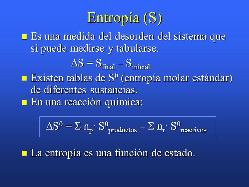 Ejercicio E: Calcula el calor de combustión de propano a partir de los datos de energía de enlace de la tabla. C 3 H 8 + 5 O 2 3 CO 2 + 4 H 2 O C 3 H