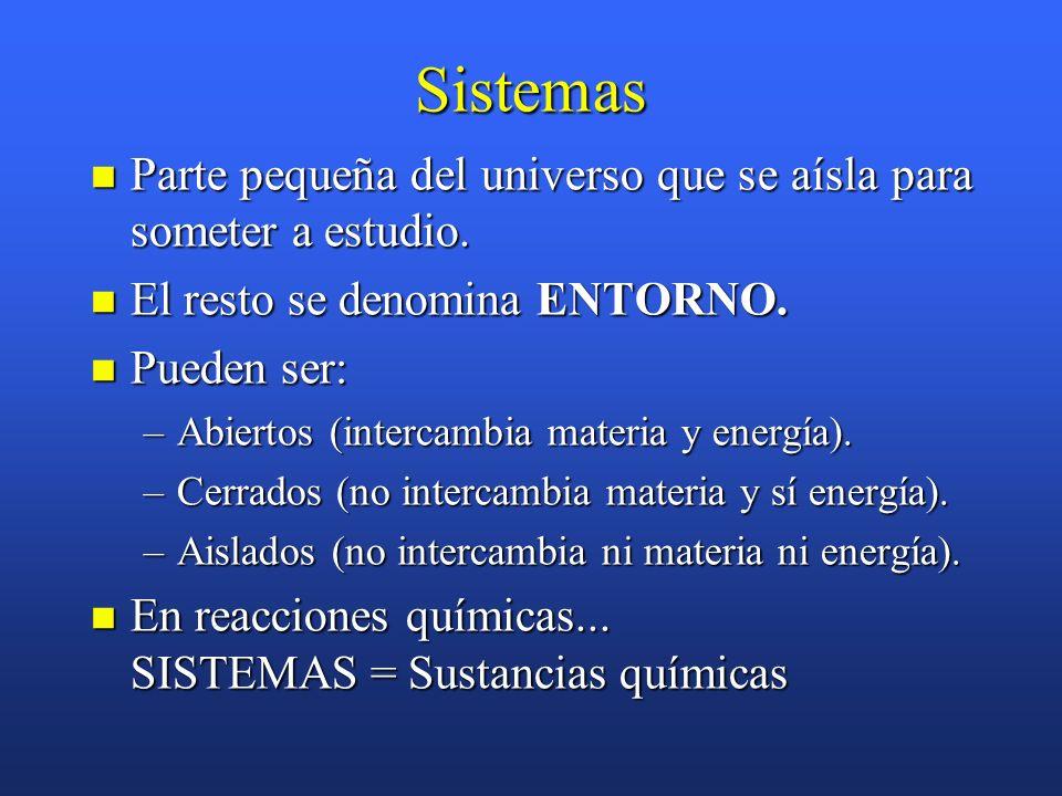 Sistemas Parte pequeña del universo que se aísla para someter a estudio.