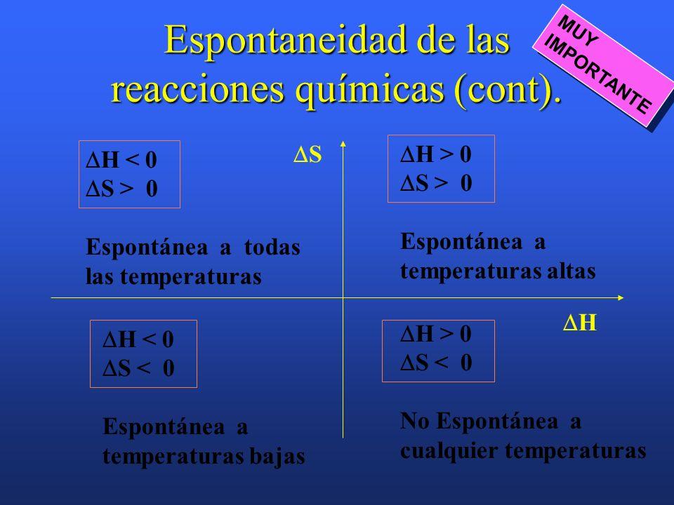 Espontaneidad de las reacciones químicas (cont). Una reacción es espontánea cuando G ( H – T x S) es negativo. Una reacción es espontánea cuando G ( H