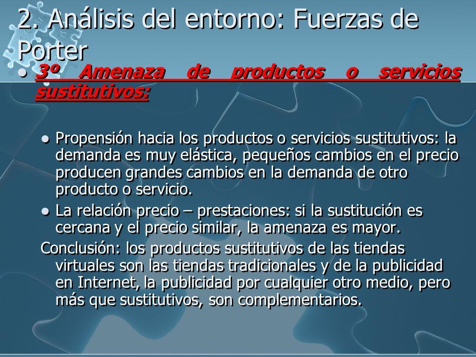 2. Análisis del entorno: Fuerzas de Porter 3º Amenaza de productos o servicios sustitutivos: Propensión hacia los productos o servicios sustitutivos: