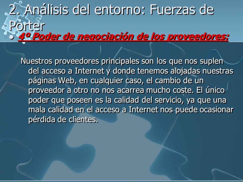 2. Análisis del entorno: Fuerzas de Porter 4º Poder de negociación de los proveedores: Nuestros proveedores principales son los que nos suplen del acc