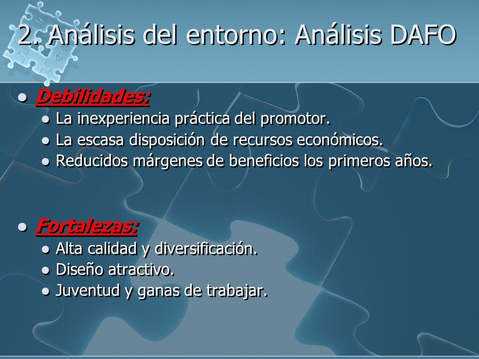 2. Análisis del entorno: Análisis DAFO Debilidades: La inexperiencia práctica del promotor. La escasa disposición de recursos económicos. Reducidos má